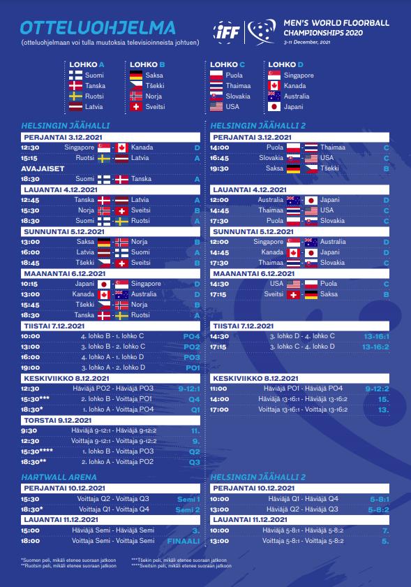 Salibandyn MM-kisat 2021 otteluohjelma